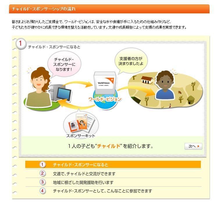 childsponsor-131127-02